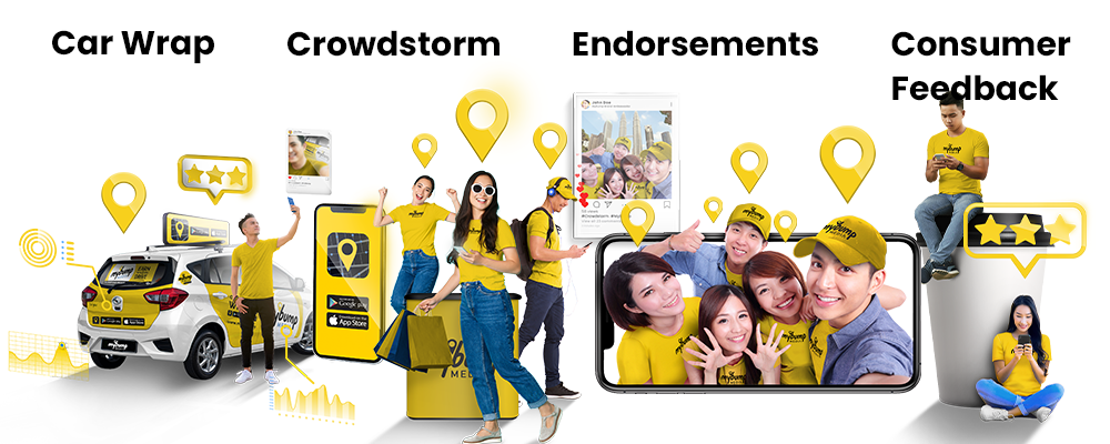 There's no limit to Crowd Advertising when the crowd is literally your Brand Ambassadors.